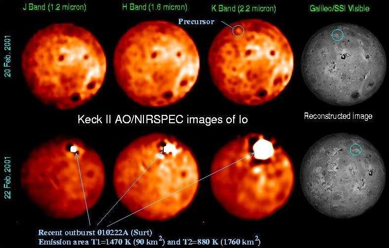 Trois vues de Io prises à l'aide de l'optique adaptative du télescope Keck II, juxtaposées avec une image prise par la sonde Galileo. Les images ont été prises avec trois filtres différents et montrent une grande éruption près du volcan de Surt le 22 février 2001. © Franck Marchis, UC Berkeley