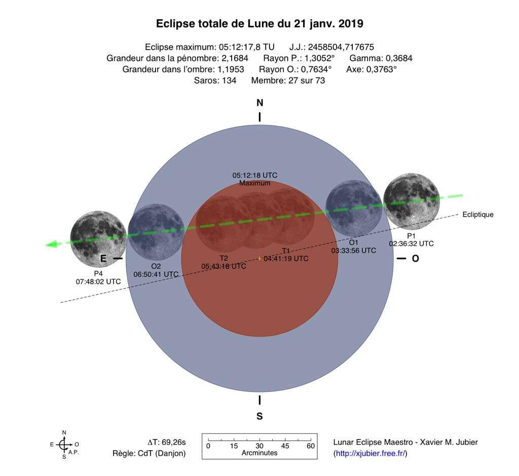Déroulement de l'éclipse totale de Lune du 21 janvier, en temps universel (TU). © Xavier Jubier