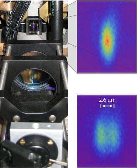 A gauche en haut se trouve la cellule en verre à ultravide où le réseau optique créé par le dispositif au premier plan piège un atome de césium et le soumet à une marche aléatoire quantique. En haut à droite, l'image montre la fonction d'onde initiale de l'atome de césium avec une probabilité de présence de plus en plus importante quand la couleur passe du bleu au rouge. En bas à droite, après un premier déphasage des lasers, la fonction d'onde de l'atome de césium indique déjà une dispersion de sa position possible.