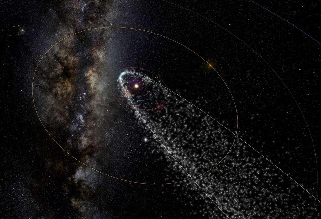 Capture d'écran de la visualisation du Système solaire et des courants de débris cométaires que la Terre croise tout au long de l'année. Le cercle bleu est l'orbite de la Terre. L'ellipse blanche et la multitude de points blancs qui l'entourent marquent le courant de poussières laissées par la comète 109P/Swift-Tuttle. © meteorshowers.org, Ian Webster