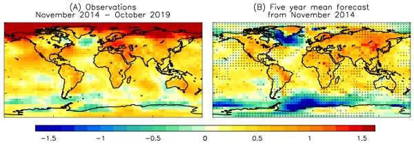 À gauche : anomalie des températures observées sur la période 2014-2019. À droite : projection des anomalies de températures du Met Office pour cette même période 2014-2019. © Met Office