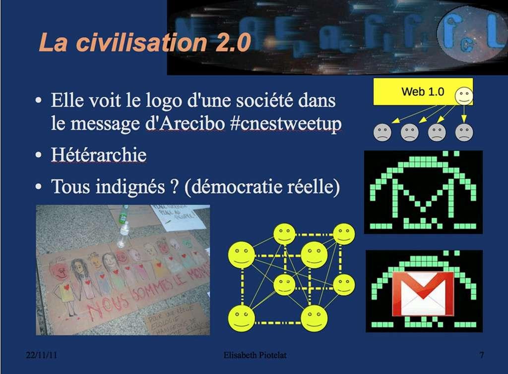 La « civilisation 2.0 » : une nouvelle façon de communiquer ? © Élisabeth Piotelat