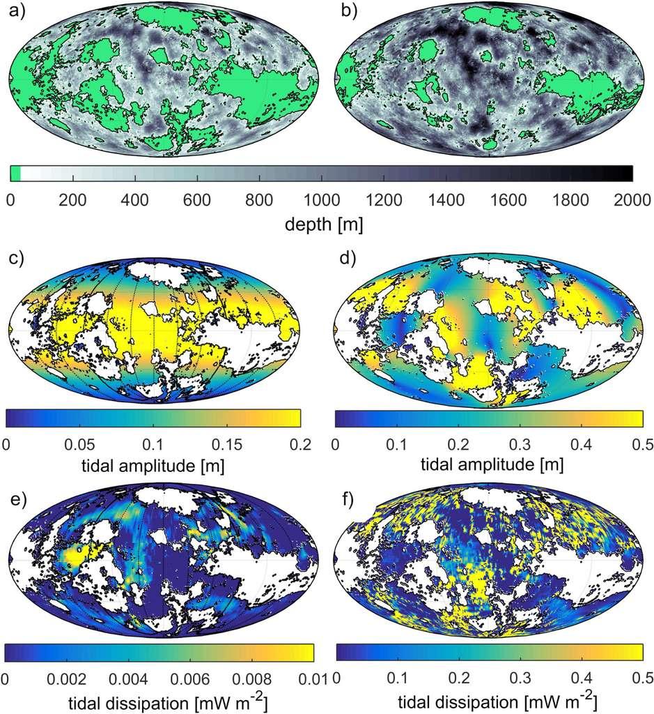 Différentes simulations de l'océan vénusien et des conséquence sur la gravité. Profondeur de l'océan de 330 m (a) ; profondeur de l'océan de 830 m (b) ; l'amplitude des marées solaires (en mètres) avec la vitesse de rotation actuelle de Vénus (c) ou équivalent à 8 jours terrestres (d) ; la dissipation de l'énergie des marées en mW/mètre cube (e) et (f). © Mattias Green et al, Astrophysical Journal Letters, 2019