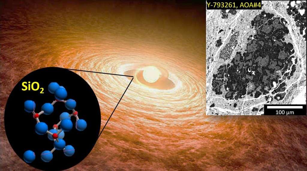 Image d'artiste de la nébuleuse protoplanétaire solaire. L'image à gauche est la structure de la silice cristalline, c'est-à-dire du quartz, et à droite, une micrographie électronique de l'agrégat d'olivine amiboïde que l'équipe de recherche a trouvée dans la météorite primitive Yamato-793261. © NASA/JPL-Caltech