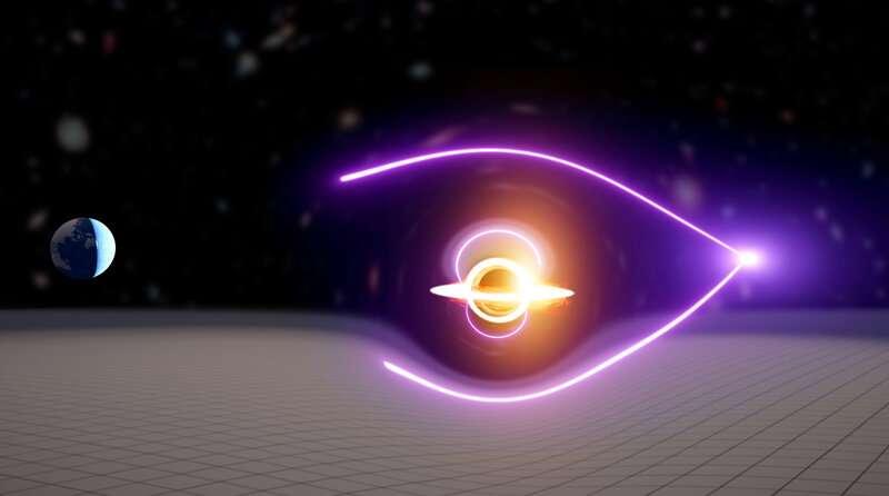 Une vue d'artiste de l'effet de lentille gravitationnelle sur deux rayons issus d'un sursaut gamma. © Carl Knox, OzGrav
