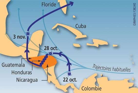 La trajectoire atypique du cyclone Mitch, en 1998. © Prim.net