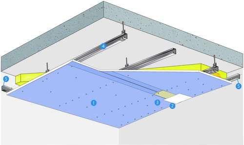 L'isolation par le dessous d'un plancher intermédiaire en béton comprend des plaques de plâtre phonique (1) vissées sur des rails métalliques (4). Pour éviter de transmettre les nuisances sonores en provenance de l'étage, les rails sont suspendus à des suspentes anti-vibrations. ©Placo