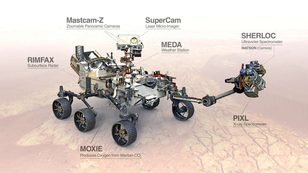Emplacements des sept instruments de Perseverance. © Nasa, JPL-Caltech