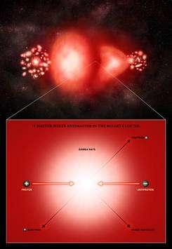 Cliquez pour agrandir. Une représentation possible de collisions d'amas contenant de l'antimatière. Crédit : Nasa/CXC/M. Weiss