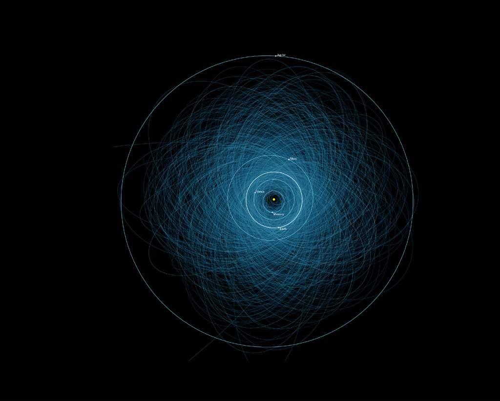 Orbites d'environ 1.400 astéroïdes de plus de 140 m, qui s'approchent à moins de 7,5 millions de km de la Terre. Selon la Nasa, le risque de collision d'un objet de plus de 50 m de diamètre avec la Terre est nul pour le siècle à venir. © Nasa, JPL