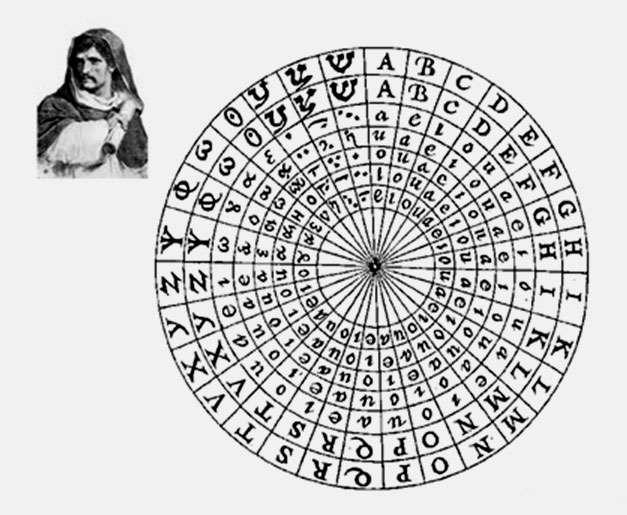 Dans son livre Les ombres, Giordano Bruno présente des roues qui, s'articulant entre elles, produisent des milliers de lieux de mémoire. © DP