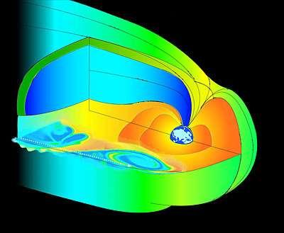 Reconstitution de la magnétosphère et des ses tourbillons, visibles à gauche, dans la section horizontale de la coupe. Le pointillé blanc indique le passage des satellites Cluster, qui ont permis leur détection. Credits: ESA/Hasegawa et al