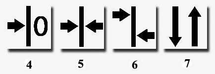 4. Sans raccord, également dit à raccord libre 5. Raccord droit 6. Raccord sauté 7. Lés à inverser un sur deux