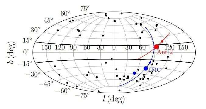 La position de la nouvelle galaxie naine Antlia 2 (ou Ant 2) est signalée par un point rouge. Les Nuages de Magellan sont en bleu, le plus grand étant noté LMC (Large Magellanic Cloud). Les points noirs représentent les autres galaxies satellites de la Voie lactée. © Torrealba et al., 2018.