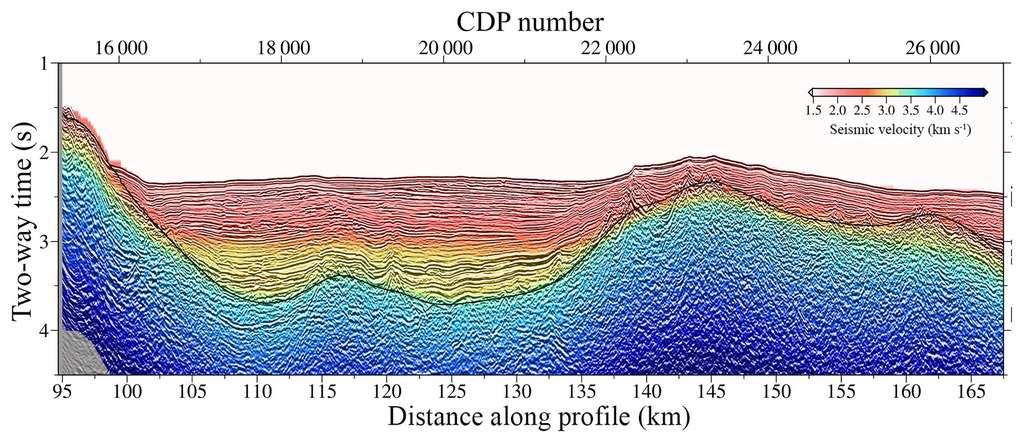 Superposition des données de sismiques réfraction et réflexion le long d'un profil en mer. © Clàudia Gras, Barcelona Center for Subsurface Imaging, Institute of Marine Sciences (ICM), CC by 4.0