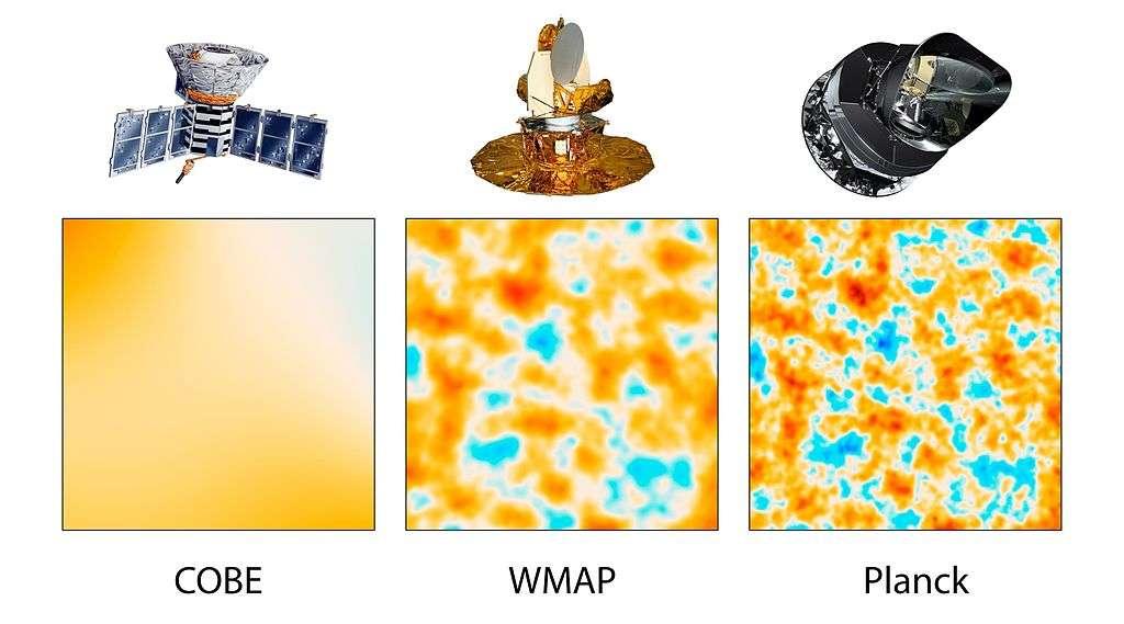 Illustration des différences de résolution entre les missions COBE (1989), WMAP (2001) et Planck (2009). En deux décennies, les progrès technologiques réalisés ont permis de commencer à discerner de faibles fluctuations locales de la température. Source : http://photojournal.jpl.nasa.gov/
