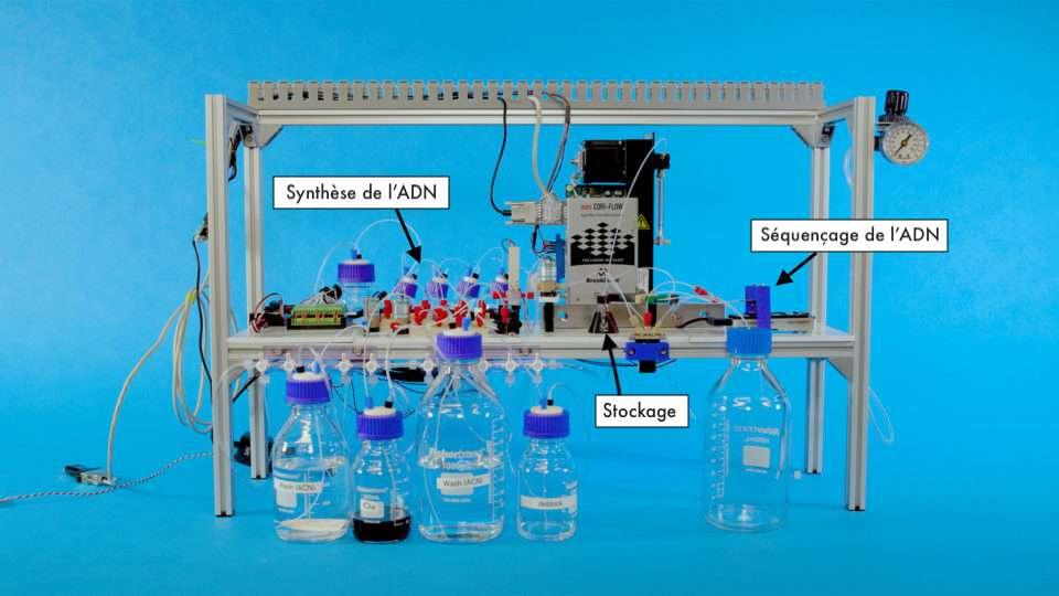 Les bits sont encodés sous forme de base ADN, puis envoyés vers la machine, qui synthétise les brins d'ADN à l'aide de produits chimiques et les stocke dans des bouteilles. Pour être reconverti, l'ADN est extrait du liquide, puis passé dans un séquenceur automatique et traduit en bits par le logiciel. © CD/Microsoft