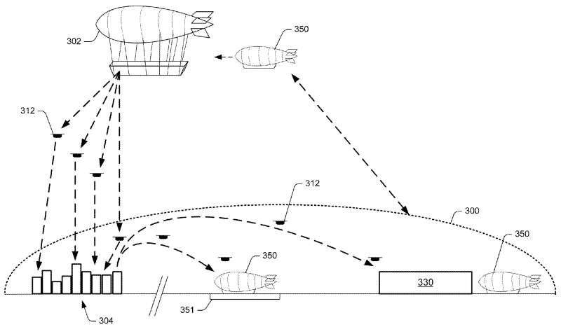 Schéma extrait du brevet déposé par Amazon Technologies Inc. en avril 2016. Des navettes d'approvisionnement relieraient les grands entrepôts mobiles. De ces derniers partiraient les drones livreurs. © Amazon Technologies Inc.