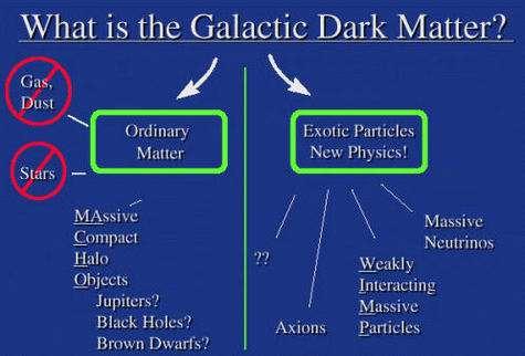 La matière noire, wimps ou machos ? (Crédit : David Bennett)
