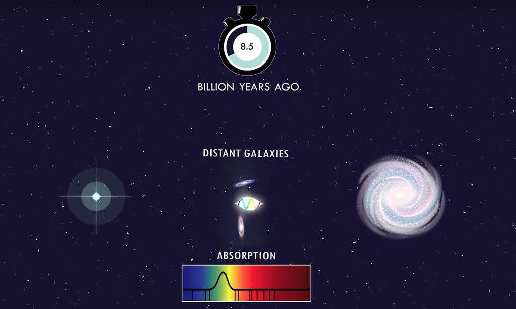 Les chercheurs ont mesuré l'intensité de la force électromagnétique dans une galaxie distante grâce à la lumière d'un quasar, reçue sur Terre après avoir voyagé au travers de la galaxie en question. © James Josephides et Michael Murphy, Swinburne University of Technology