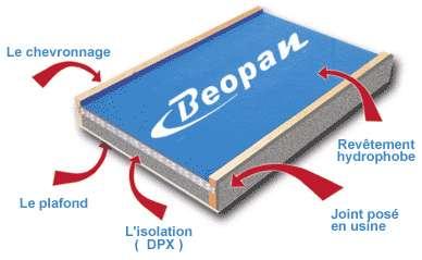 Caisson (gamme BéoLatte DP X) utilisant le polystyrène expansé, spécialement conçu pour assurer une isolation thermique et acoustique. Épaisseur isolante 80 à 160 mm. Longueurs disponibles 2,40 à 4,80 m, largeur 60 cm. Sous-face : agglo CTB-H de 12 mm, contreplaqué lambrissé aspect épicéa naturel de 19 mm, de plaque de plâtre hydrofugée à bords amincis (épaisseur 12,5 mm)… © Beopan