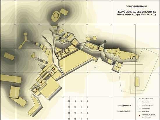 Fig. 11 : Reconstitution axonométrique des aménagements de la phase Panecillo © J. Guffroy IRD