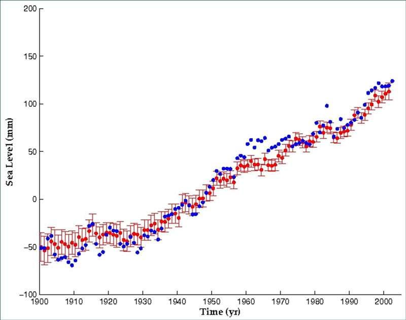 Élévation du niveau moyen de la mer au cours du XXe siècle en millimètres. © Legos