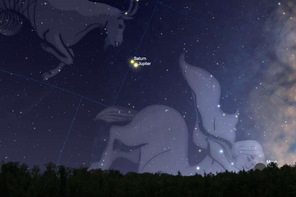 Jupiter et Saturne au crépuscule, entre le Capricorne et le Sagittaire, au-dessus du sud-ouest. © SkySafari