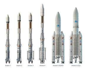 La famille des lanceurs Ariane. « La création d'Arianespace a permis de maintenir une compétence technologique en Europe et de soutenir le lancement institutionnel qui a profité de la chaîne de production ». Cnes/Ducros David, 2009