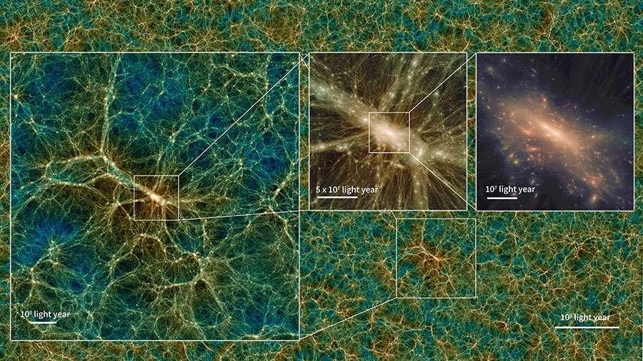 La répartition de la matière noire dans un instantané de la simulation Uchuu. Les images montrent le halo de matière noire du plus grand amas de galaxies formé dans la simulation à différents grossissements. © Tomoaki Ishiyama, NAOJ