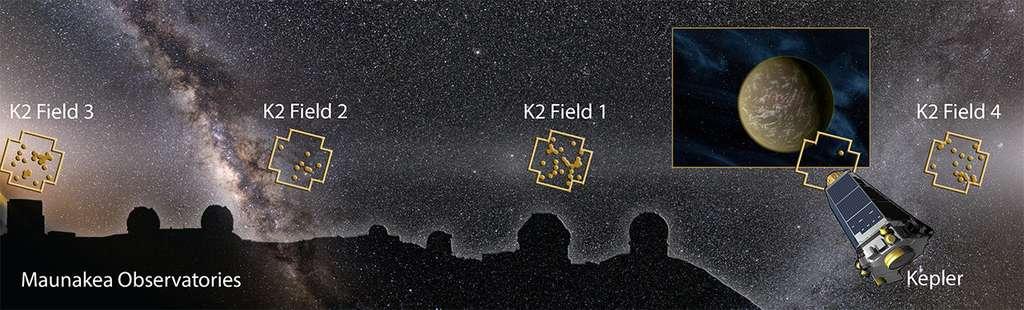 Photo montage où figurent au premier plan les observatoires au sommet du Mauna Kea à Hawaï, le satellite Kepler superposé au ciel étoilé. Les champs de K2, le long de l'écliptique, sont délimités en jaune et les points jaunes indiquent les exoplanètes confirmées. © Karen Teramura (UHIfA), Miloslav Druckmüller, Shadia Habbal, Nasa