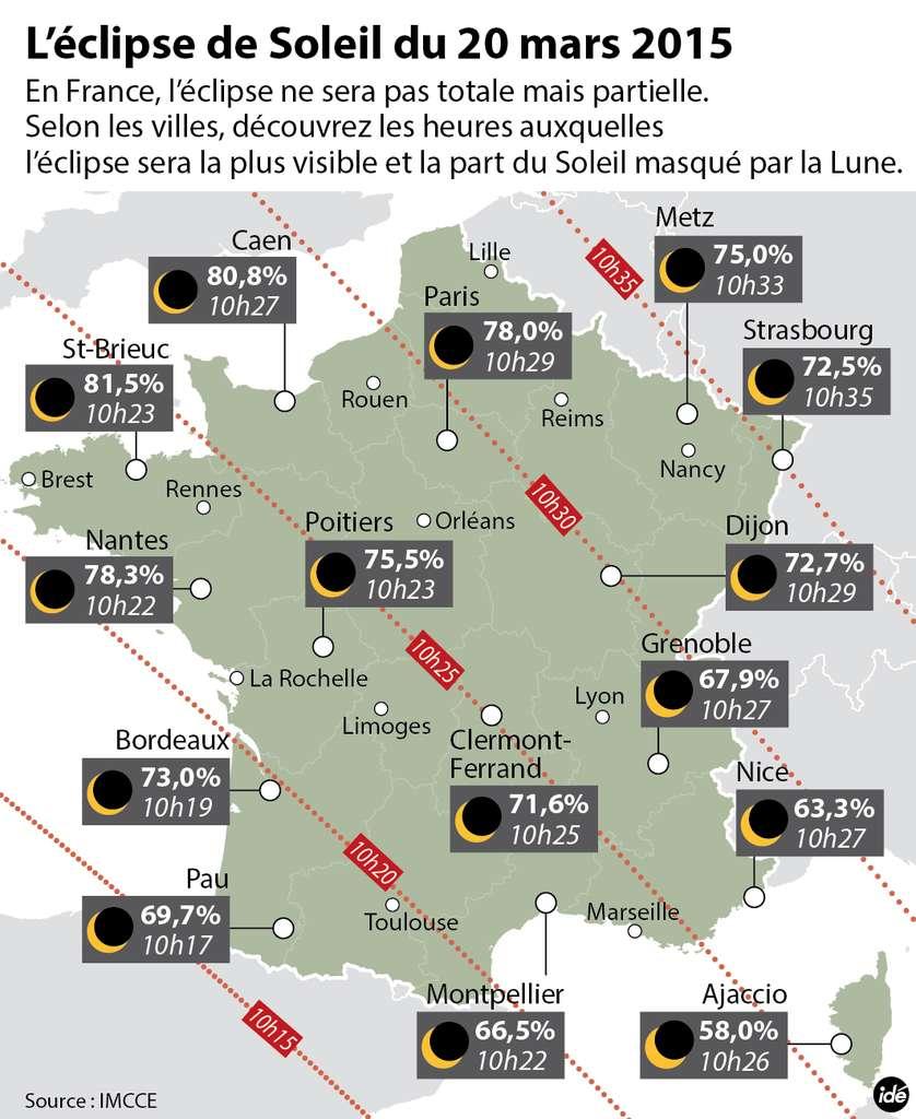 Les horaires (en heure française) du maximum de l'éclipse partielle de Soleil du 20 mars 2015 visible dans plusieurs grandes villes de France métropolitaine ainsi que le pourcentage d'occultation. © Idé