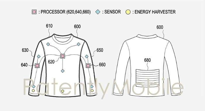En transformant et stockant l'énergie solaire, ce vêtement intelligent pourra alimenter des capteurs toute la journée, ou simplement recharger un smartphone. © Samsung