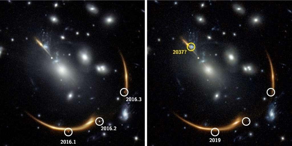 À gauche, les trois images de la supernova SN-Requiem apparaissent à des endroits différents de l'espace. Elles montrent aussi la supernova à des stades différents de son évolution. À droite, la même région vue en 2019. La supernova a disparu. Mais les astronomes prévoient qu'elle réapparaîtra à l'endroit cerclé de jaune en 2037. © S. Rodney (U. of S. Carolina), G. Brammer (Cosmic Dawn Center), J. DePasquale (STScI), P. Laursen (Cosmic Centre de l'Aurore)