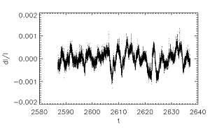 Cliquez pour agrandir. Variations d'éclat au cours du temps d'une étoile brillante analogue au Soleil observée par Corot pendant 50 jours continûment. La précision de ces mesures correspond à la limite ultime fixée par la nature quantique de la lumière : le fameux bruit quantique des photons.L'analyse harmonique montre clairement la présence de modes d'oscillations sismiques. Crédit : Cnes