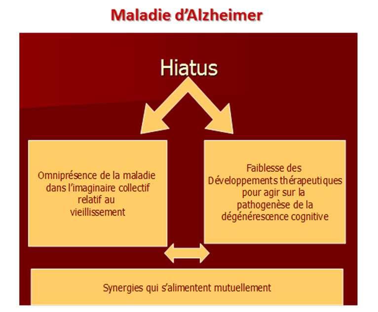 La maladie d'Alzheimer est aussi un phénomène social. L'imaginaire collectif et l'impuissance des chercheurs à trouver des thérapies efficaces en sont deux aspects. © DR