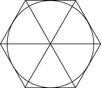 Méthode d'Archimède pour calculer la circonférence d'un cercle : placer ce cercle dans un polygone inscrit puis dans un polygone circonscrit. © DR
