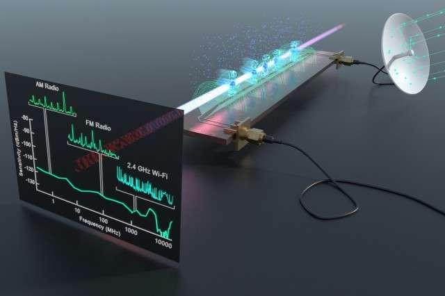 Ce concept futuriste du capteur quantique doit être optimisé avant de devenir une réalité opérationnelle sur le champ de bataille. © U.S. Army Research Laboratory