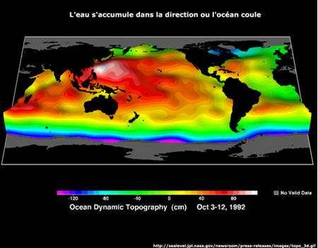 Figure 1 : Topographie dynamique de l'océan.