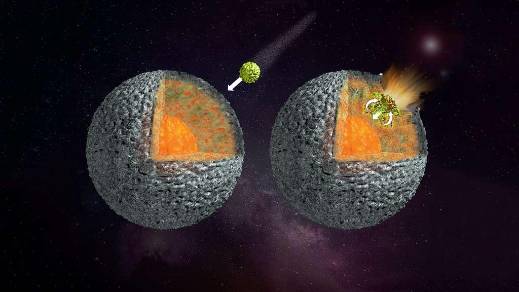 Impact d'un petit astéroïde sur un plus gros. Pendant l'impact, le fer fondu du noyau du corps impactant se mélange avec la couche riche en olivine du corps principal. © R. Müller, TUM