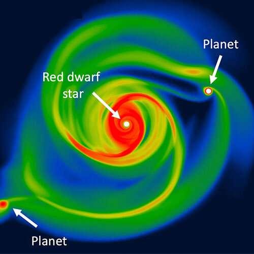 Une instabilité dans le disque d'accrétion des naines rouges pourrait être à l'origine de la formation rapide d'exoplanètes géantes. À condition que le disque en question présente entre 30 % et 60 % de la masse de son étoile. En d'autres mots, à condition que le disque soit plutôt massif comparé à son étoile. © Dimitris Stamatellos, Université du Central Lancashire