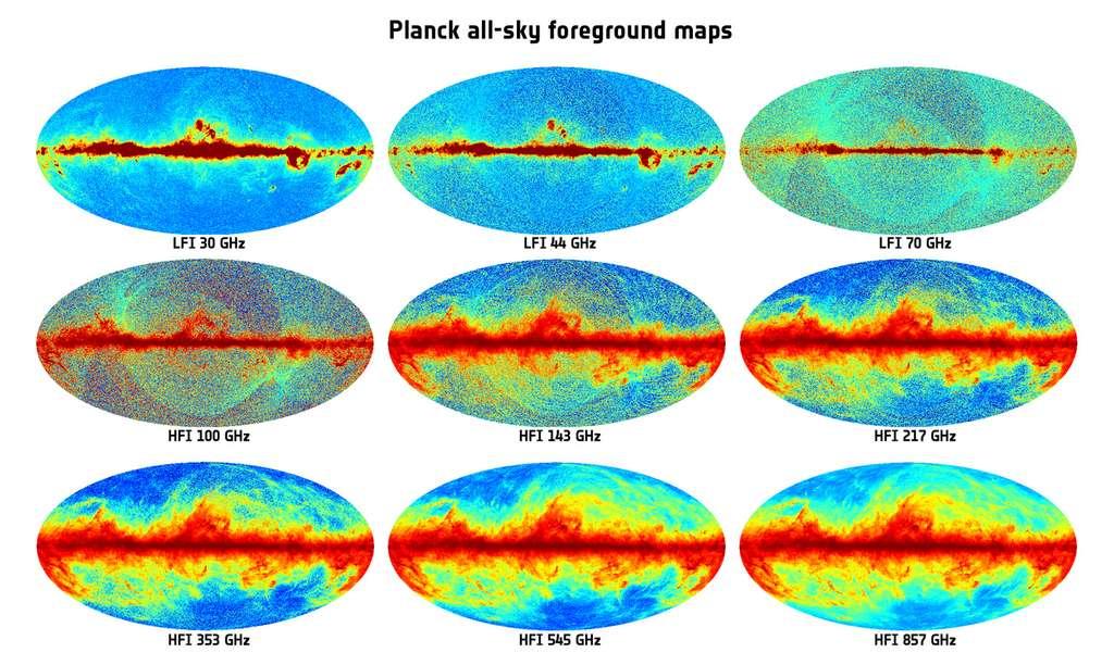 la contribution du rayonnement fossile a été soustraite aux cartes de LFI (30 à 70 GHz) et HFI (100 à 857 GHz). Les cartes où le rayonnement domine (autour de 143 GHz) sont donc plus bruitées. © Esa - collaboration Planck