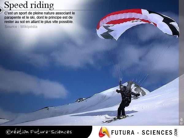 Découvrir le speed riding