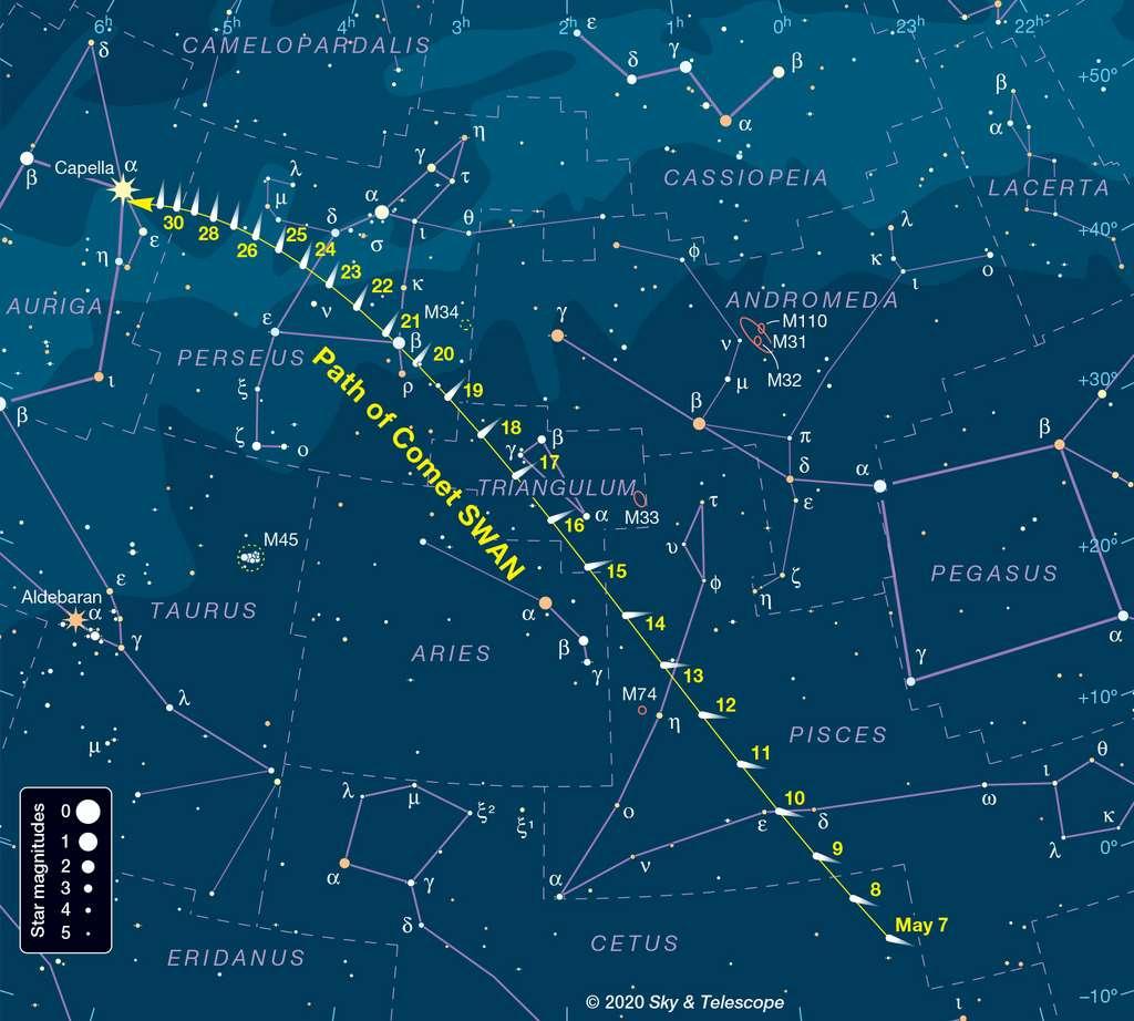 Itinéraire de la comète Swan. © Sky & telescope