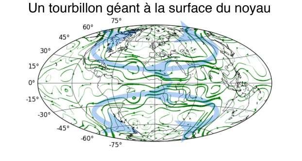 Carte centrée sur l'Atlantique de l'écoulement de grande échelle à la surface du noyau, qui s'organise comme un grand tapis roulant provoquant une dérive vers l'ouest. © Nicolas Gillet, IsTerre, CNRS