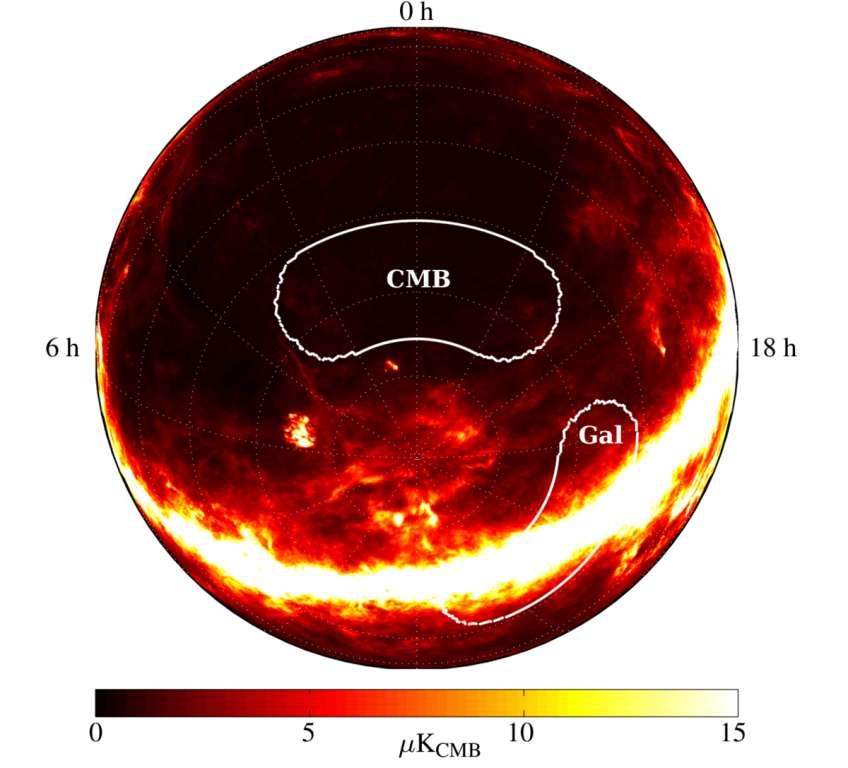 Une estimation des émissions de poussières de la Voie lactée vers 150 GHz, la fréquence d'observation de Bicep2. La sphère céleste est en coordonnées équatoriales. On voit une région sombre avec une ligne fermée blanche entourant CMB, l'acronyme en anglais de cosmic microwave background. C'est cette région du ciel, appelée southern galactic hole, qui permet à des radiotélescopes au sol de faire des observations de la polarisation du rayonnement du fond diffus cosmologique. Il faut pour cela se trouver dans une région avec l'air le plus sec possible (car la vapeur d'eau parasite ces observations) et très stable. L'avantage du pôle Sud est que le southern galactic hole peut être observé 24 heures sur 24 pendant toute l'année. Il occupe là-bas une région à élévation fixe dans le ciel qui se déplace simplement en azimut. © American Astronomical Society, Finkbeiner et al.
