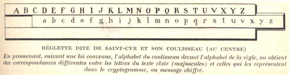 La réglette coulissante de Saint-Cyr. © DR