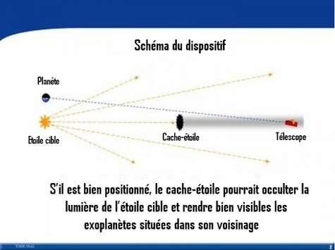 Schéma de principe du dispositif (Crédits : CU-Boulder / Traduction : C. Olry)