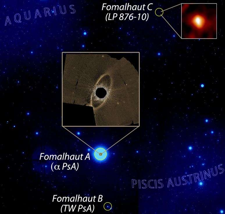 Vue du système stellaire triple Fomalhaut de la Terre. Le petit encart montre un zoom du nouvel anneau autour de Fomalhaut C tel qu'il vient d'être découvert par Herschel aux longueurs d'onde de l'infrarouge. Le grand encart est l'anneau bien plus grand décelé autour de Fomalhaut A à l'aide d'images aux longueurs d'onde optiques du Hubble Space Telescope. Le pouvoir séparateur dans l'infrarouge étant moins fin que dans l'optique, la taille de l'anneau autour de Fomalhaut C n'est pas encore bien connue. © CNRS, Grant Kennedy (Cambridge), Paul Kalas (UC Berkeley)