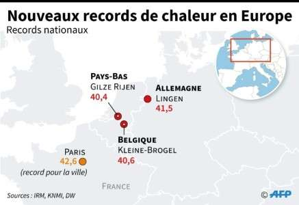 Records de chaleur en Europe. © Robin Legrand, AFP